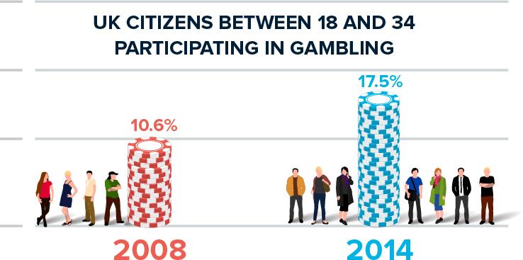 бездепозитные бонусы казино 2018 с выводом прибыли