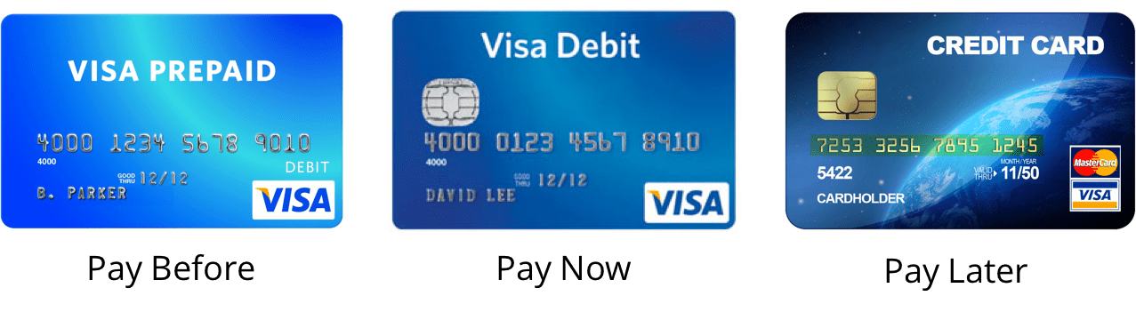 Online Casino Tip Extra Account With Debit Card As Cost Control
