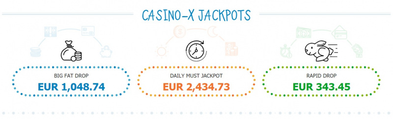 Casino X jackpots