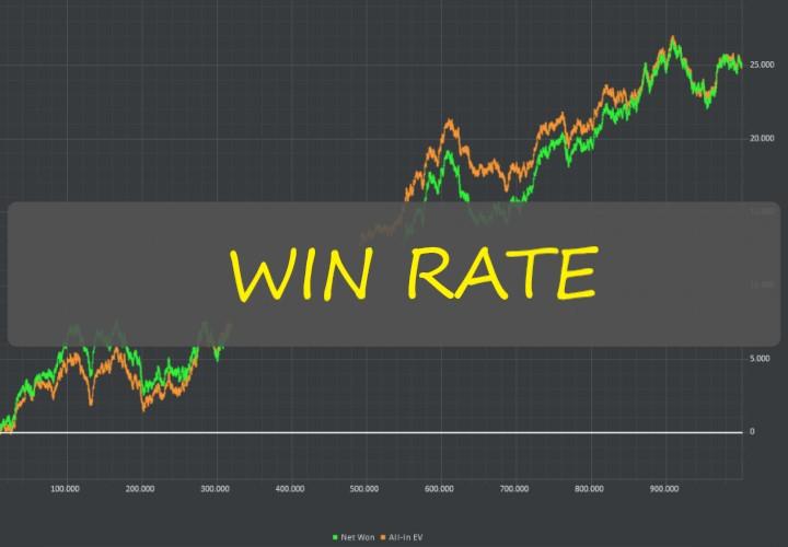 rtp win rate